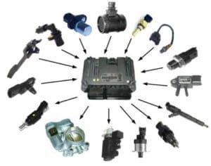 Sensors And Actuators