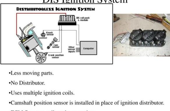 no spark when your engine cranks but fails to startDaewoo Camshaft Position Sensor Location Daewoo Circuit Diagrams #11