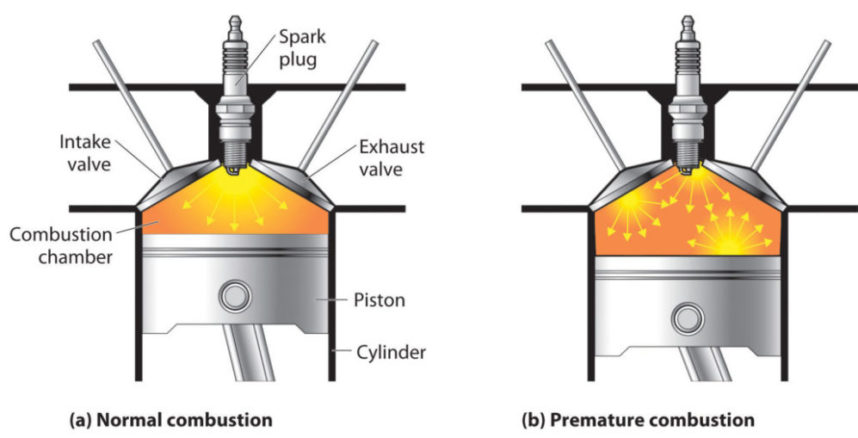 Engine Spark Knock on Chevy Aveo Vacuum Diagram